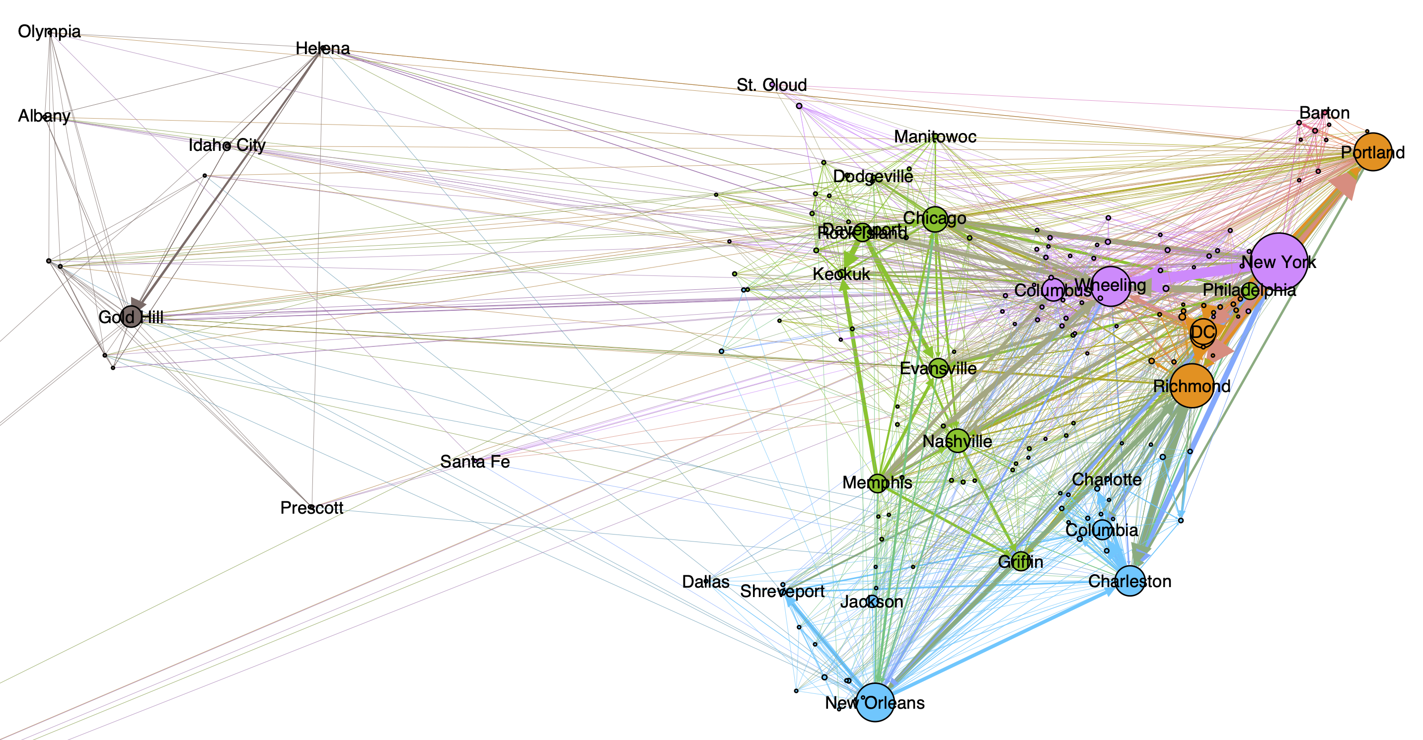 A network graph of US newspapers based on information cascades